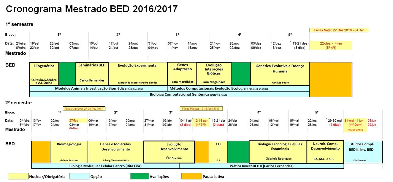 Cronograma_MestradoBED_1617_alunos